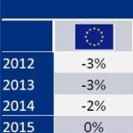 02 | Los próximos años del mercado de la construcción en Europa
