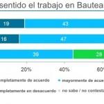 06 | Los profesionales de la construcción ven futuro en el Bauteam