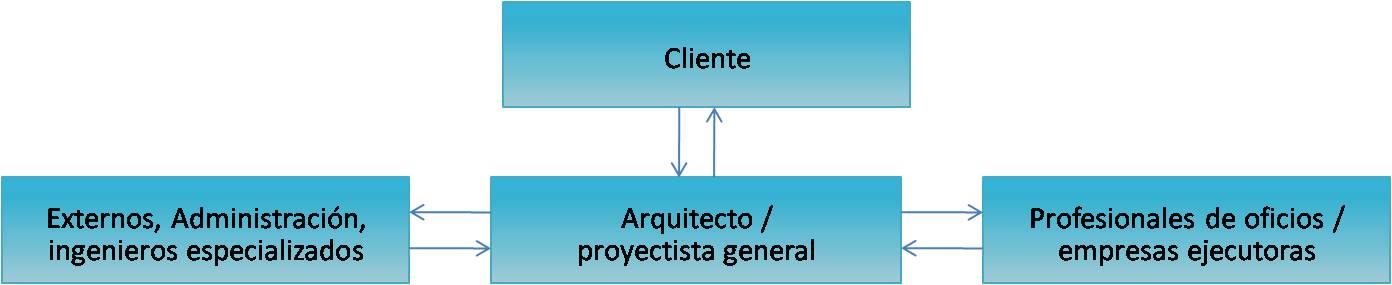 BAUTEAM-FRIBURGO-PROYECTISTA-EJE-COMUNICACIONES