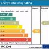 EFICIENCIA-ENERGETICA-ETIQUETA-UK