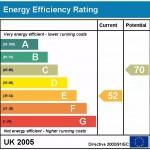 07 | Los ciudadanos ante el Certificado de Eficiencia Energética
