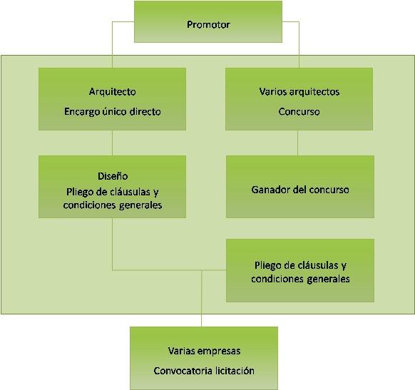 BAUTEAM-MAINZ-ADJUDICACION-CLASICA