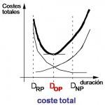 11 | Consideración de los costes en la ejecución de un proyecto