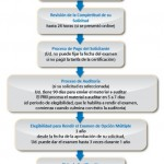 16 | La certificación CAPM del PMI (2de2)