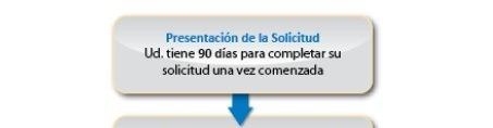 CAPM-PROCESO-CERTIFICACION-1-PRESENTACION-SOLICITUD