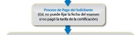 CAPM-PROCESO-CERTIFICACION-3-PAGO-SOLICITANTE