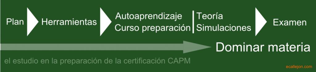 examen-conocimientos-certificacion-capm