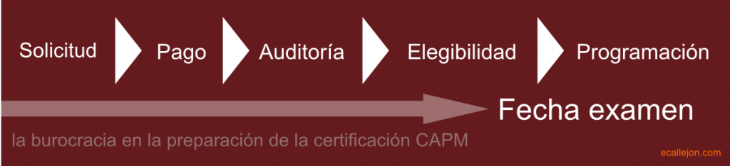 solicitud-burocracia-certificacion-capm
