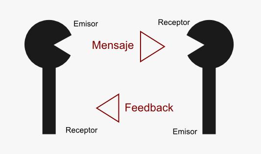 modelo-emisor-receptor-construccion